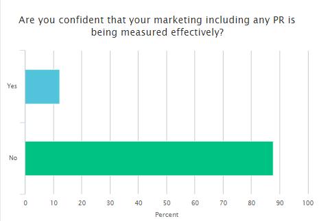 measure recruitment PR and marketing