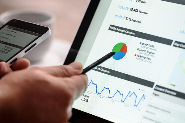 social media ROI - Google Analytics