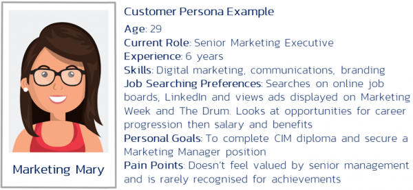 Customer personas - example of Marketing Mary