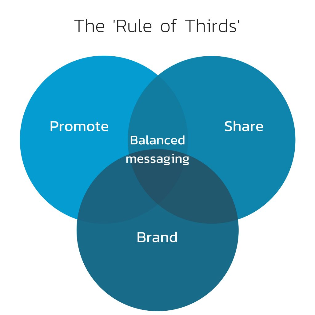 Why you should be using the 'rule of thirds' in your social media