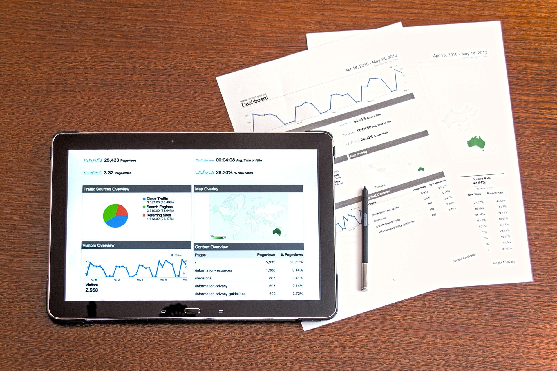 7 marketing analytics recruiters should be measuring | BlueSky PR